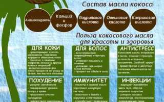 Как использовать кокосовое масло для волос в домашних условиях? Кокосовые маски для волос — польза и применение масла