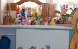 Виды театров в детском саду и атрибуты для театрализованных игр. Театрализованная деятельность в детском саду