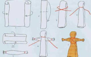 Как делать оберег из ткани. Куклы-обереги своими руками — пошаговая инструкция. Основные правила создания обереговых кукол