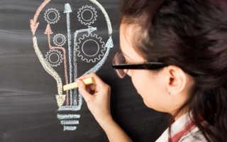 Интуиция упражнения. Как развить интуицию. Упражнения для развития интуиции. Как это применить на практике