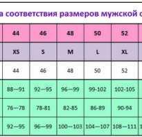 Что больше м или с. Размеры s m l xl xxl: расшифровка. Какой самый маленький размер одежды для девушек