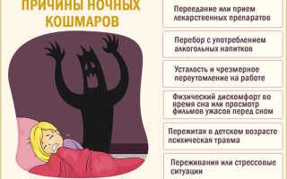 Как избавиться от кошмаров? Почему снятся ночные кошмарны — эффективные методики избавления от страшных снов