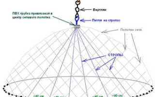 Кастинговая сеть(накидка или парашют). Челнок для вязания сетей своими руками Как самому сделать челнок для вязания сетей