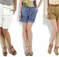 Как называются удлиненные шорты женские. Виды шорт: какими бывают шорты? С чем носить летом кружевные шорты, фото