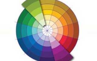Цветопредставление: зачем нужны цветные корректоры и как ими пользоваться. Зеленый консилер для лица