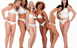 Стандартный вес и рост. Определяем идеальный вес с учетом роста, телосложения и возраста. Индекс массы тела