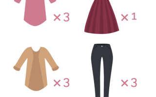 Как правильно составить капсульный гардероб. Как составить капсульный гардероб для вашего цветотипа и типа фигуры