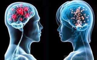 Правая сторона тела: эзотерика и энергетические потоки. Левая, правая стороны вашего тела и лишний вес