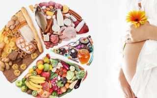 Питание во время беременности: по неделям и триместрам. Здоровое питание во время беременности: рекомендации по месяцам