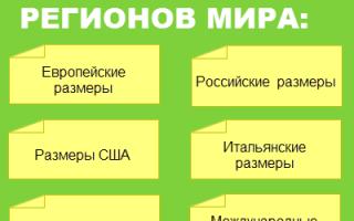 Таблица соотношения размеров одежды разных стран. Как правильно выбирать обувь и переводить европейский размер на русский