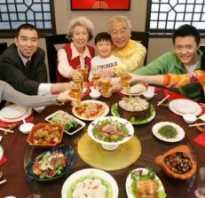 Новый год по китайскому гороскопу. Традиции празднования китайского нового года. Новогодний стол в Китае