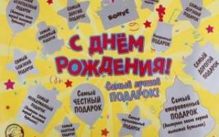 Прикольные плакаты на день рождения своими руками. Как сделать плакат на день рождения своими руками